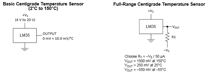 20171206 LM35 Basic and Full range 01